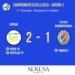 Eccellenza: sconfitta per 2-1 contro il Liapiave