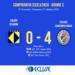 Eccellenza: travolto l'Istrana con 4 reti, arriva così la prima vittoria in campionato